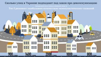 Сколько улиц в Украине попадают под закон о декоммунизации. Инфографика