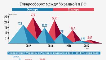 2 тысячи бутылок контрабандного алкоголя стоимостью 1 млн грн изъяты в Одессе - Цензор.НЕТ 2430