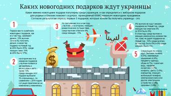 Каких новогодних подарков ждут украинцы. Инфографика