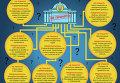 Что не приняла Верховная Рада за год. Инфографика