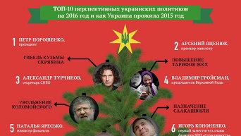 ТОП-10 перспективных украинских политиков на 2016 год