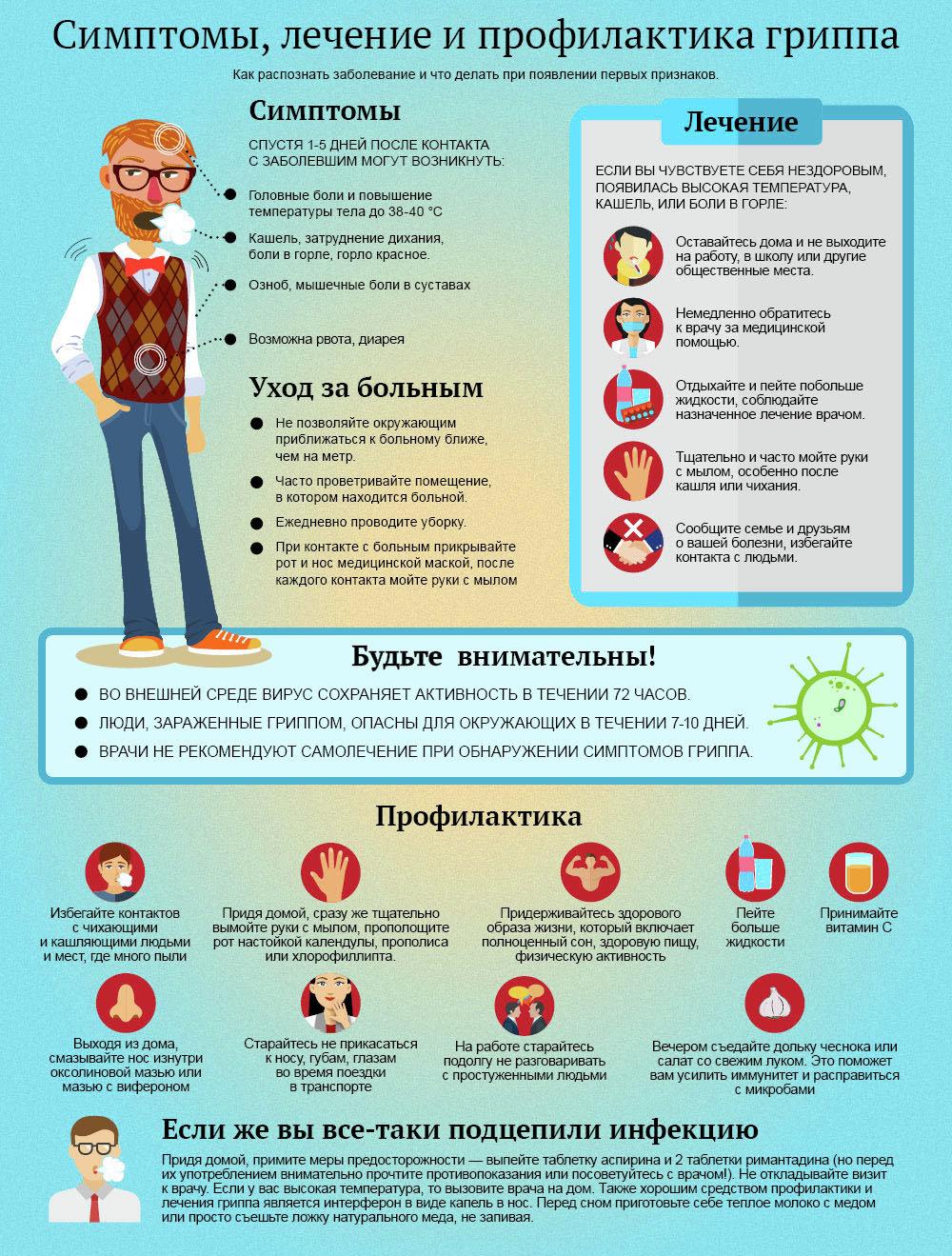профилактика и лечение паразитов человека