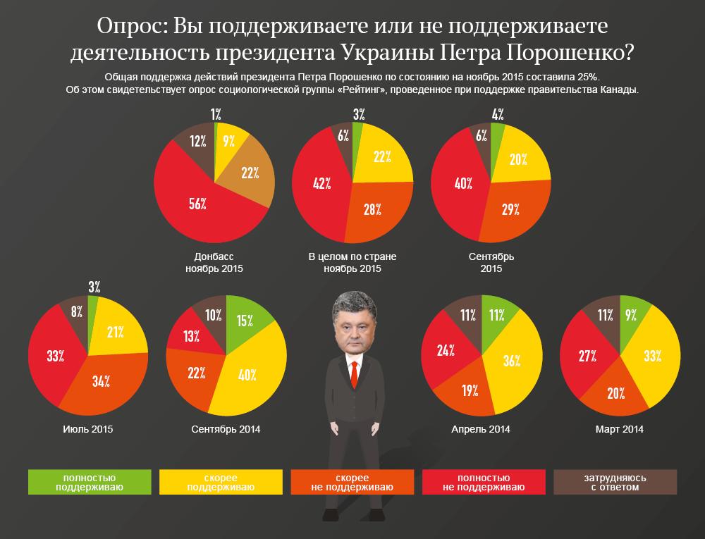 Кабмин инициирует изменения в законодательстве, которые предусмотрят преимущество для украинской продукции при госзакупках, - Гройсман - Цензор.НЕТ 64