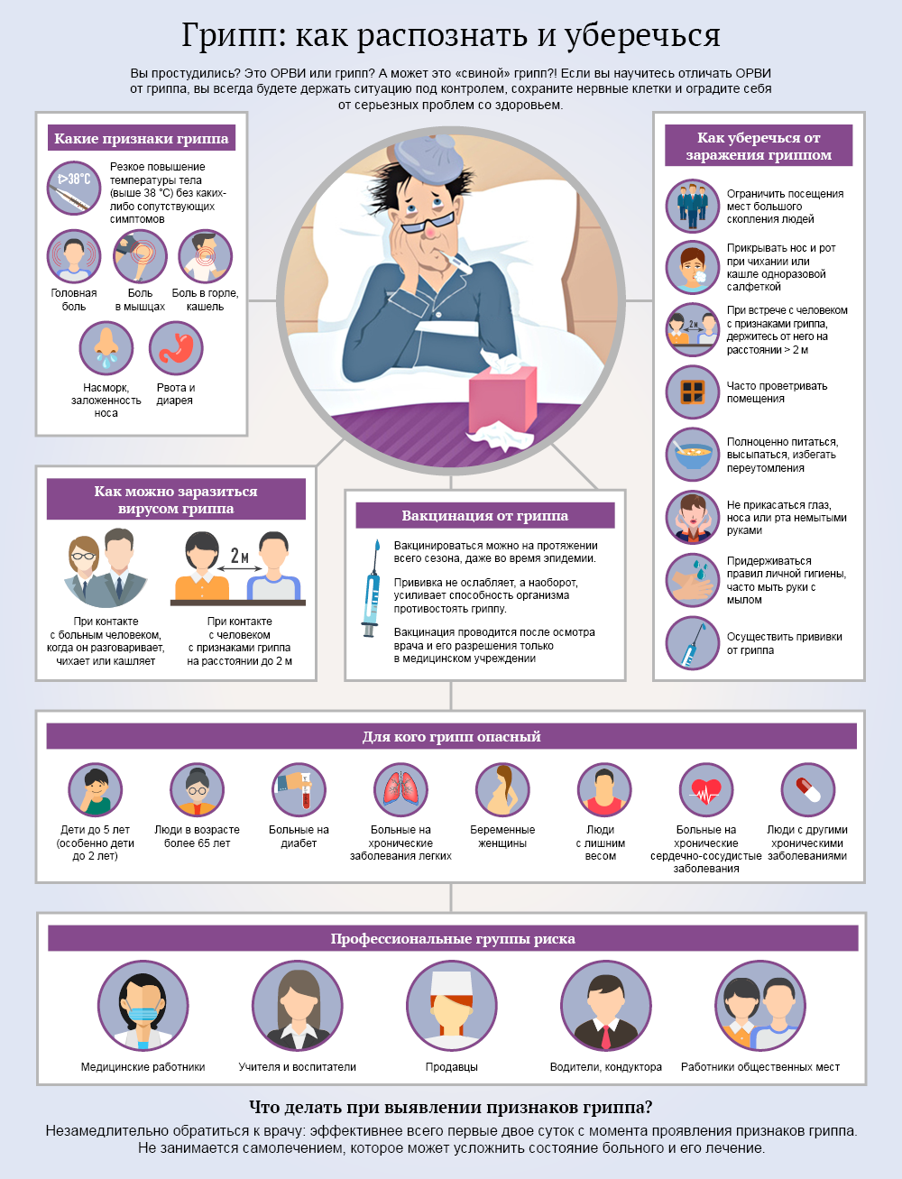 Как лечить грипп у детей у домашних условиях