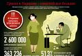 Грипп в Украине - смертей все больше. Инфорафика