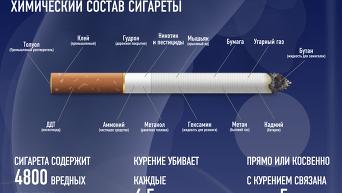 Вы знаете, что вы курите? Инфографика