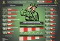 Материальное обеспечение ВСУ. Инфографика