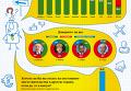 Геополитические устремления украинцев. Инфографика