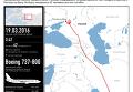 Крушение Boeing в Ростове-на-Дону. Инфографика