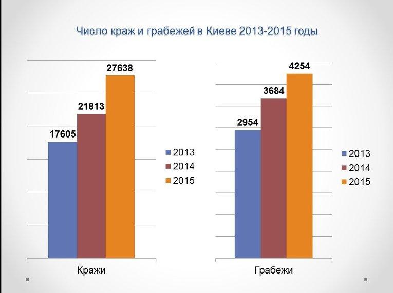 Статистика алкоголизма за 2016