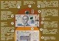 Новая 500-гривневая купюра: элементы защиты. Инфографика