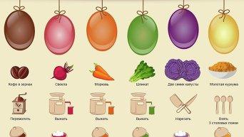 Покраска яиц на Пасху. Инфографика