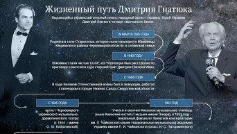 Жизненный путь Дмитрия Гнатюка. Инфографика