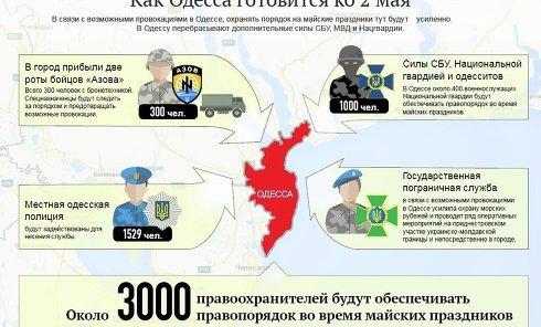Подготовка Одессы ко 2 мая. Инфографика