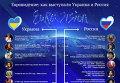 Евровидение: как выступали Украина и Россия
