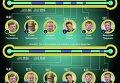 Рейтинг кандидатов в президенты Украины. Инфографика
