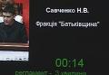 Савченко сравнила Конституцию и Донбасс с гранатой и чекой. Видео