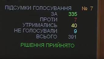 Голосование Рады за изменения в Конституцию: 335 голосов за. Видео