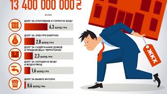 Долги украинцев за коммуналку. Инфографика