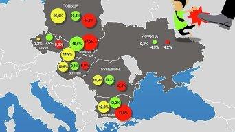 Безработица после вступления в ЕС. Инфографика