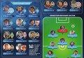 Сборная Украины на EURO-2016. Инфографика