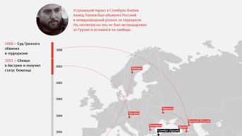 Хроника перемещений террориста Ахмета Чатаева. Инфографика