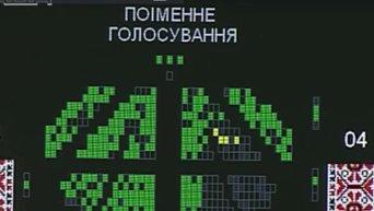 Голосование по вопросу Александра Онищенко