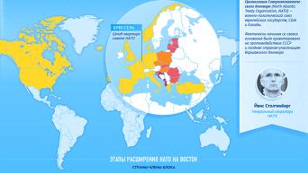 НАТО: история расширения. Инфографика