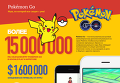 Pokemon Go. Игра, по которой все сходят с ума. Инфографика