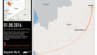 Карта сирийской территории, над которой был сбит Ми-8 РФ. Инфографика
