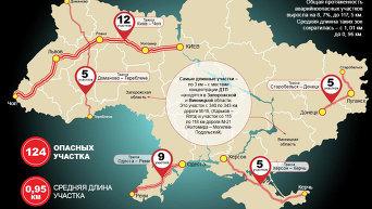 Самые опасные дороги в Украине. Инфографика