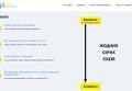Сайт, который разъясняет начисления тарифов на жилищно-коммунальные услуги в Украине