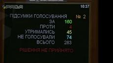Результаты голосования Верховной Рады 29 сентября