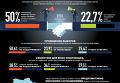 Отношение украинцев к Минским соглашениям - опрос. Инфографика