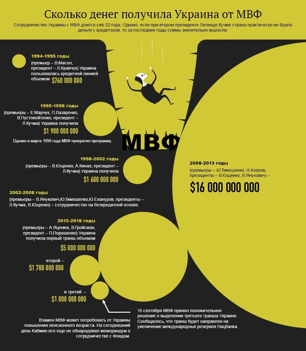 в каком банке дадут кредит без справок