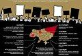 Акции протеста в Украине. Инфографика
