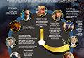 Все Майданы Украины. Инфографика