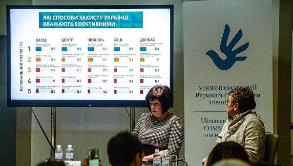 Пресс-конференция по результататм социологического исследования, проведенного Фондом Демократические инициативы