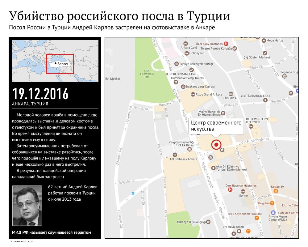 Убийство российского посла Андрея Карлова в Анкаре. Инфографика
