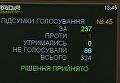 Савченко отозвали из ПАСЕ: голосование Рады. Видео