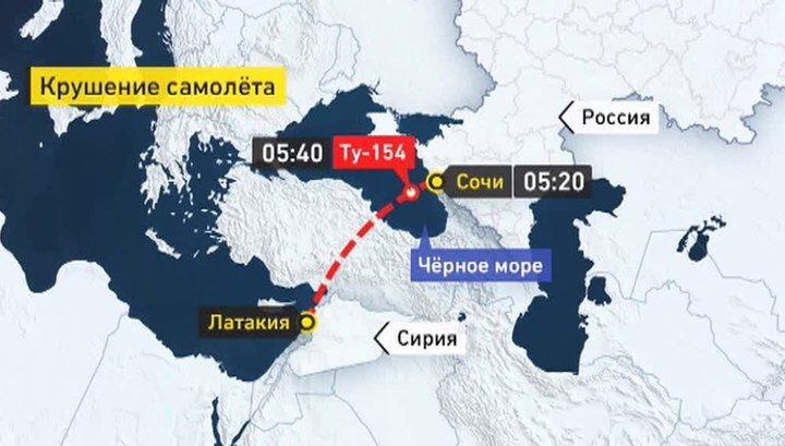 Крушение самолета Ту-154 в РФ 25 декабря 2016 года