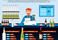 Алкоголь дорожает: динамика цен с 2014 года. Инфографика