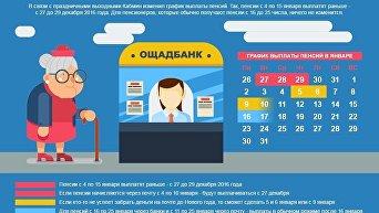 Выплат а январских пенсий в декабре. Инфографика