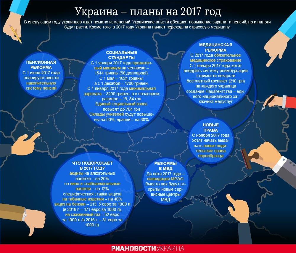 Какие изменения ждут Украину в 2017 году. Инфографика