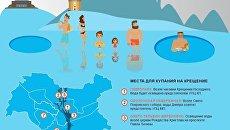 Крещение в Киеве. Места для купания. Инфографика