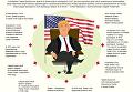 Дональд Трамп. Интересные факты из жизни 45-го президента США. Инфографика