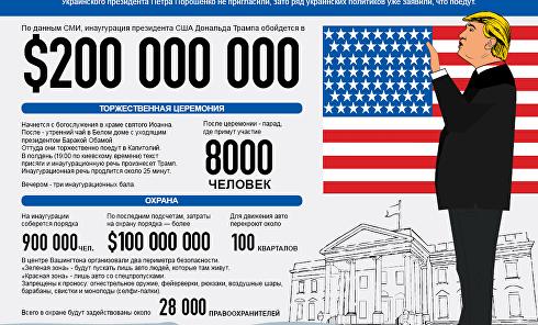 Инаугурация Дональда Трампа в цифрах. Инфографика