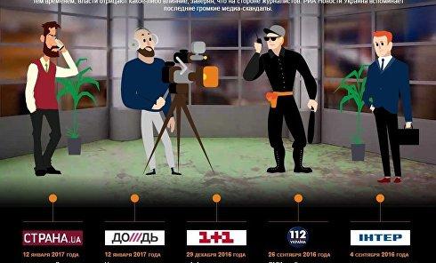 Медиаскандалы в Украине. Инфографика