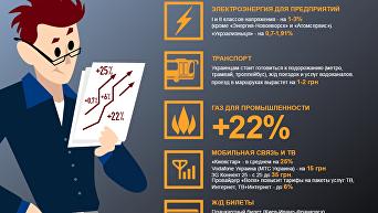 Рост тарифов по всем фронтам: что подорожает с 1 февраля. Инфографика