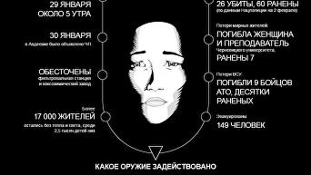 Ситуация в Авдеевке: цифры и факты. Инфографика